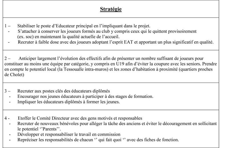 Stratégie _3_